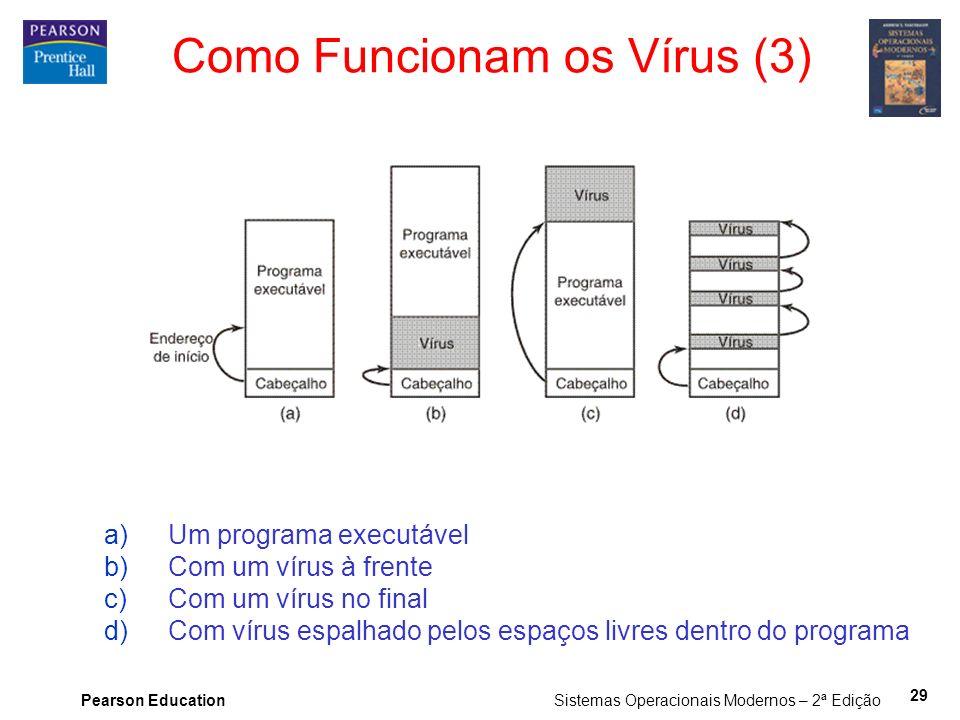 Pearson Education Sistemas Operacionais Modernos – 2ª Edição 29 a)Um programa executável b)Com um vírus à frente c)Com um vírus no final d)Com vírus e