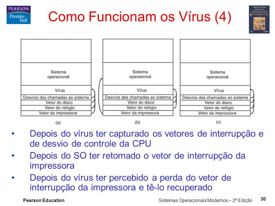 Pearson Education Sistemas Operacionais Modernos – 2ª Edição 30 Depois do vírus ter capturado os vetores de interrupção e de desvio de controle da CPU