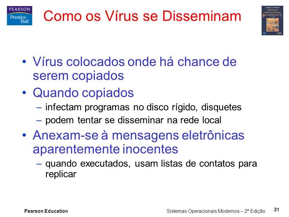 Pearson Education Sistemas Operacionais Modernos – 2ª Edição 31 Como os Vírus se Disseminam Vírus colocados onde há chance de serem copiados Quando co