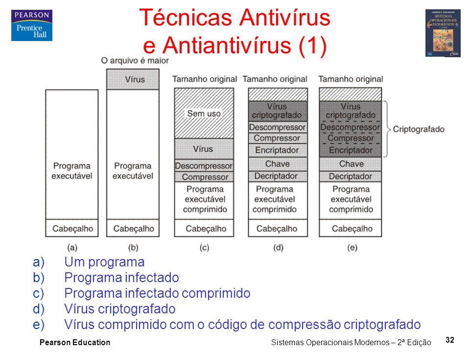 Pearson Education Sistemas Operacionais Modernos – 2ª Edição 32 a)Um programa b)Programa infectado c)Programa infectado comprimido d)Vírus criptografa