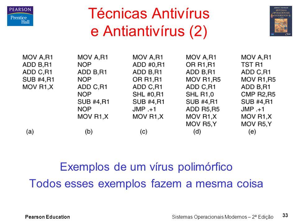 Pearson Education Sistemas Operacionais Modernos – 2ª Edição 33 Exemplos de um vírus polimórfico Todos esses exemplos fazem a mesma coisa Técnicas Ant