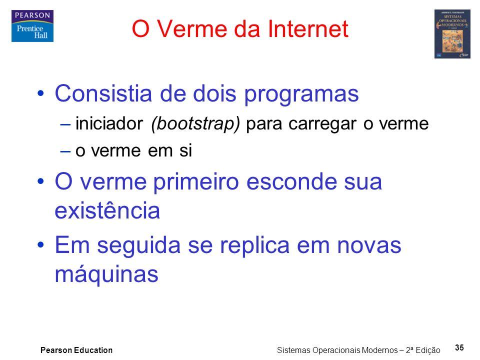 Pearson Education Sistemas Operacionais Modernos – 2ª Edição 35 O Verme da Internet Consistia de dois programas –iniciador (bootstrap) para carregar o