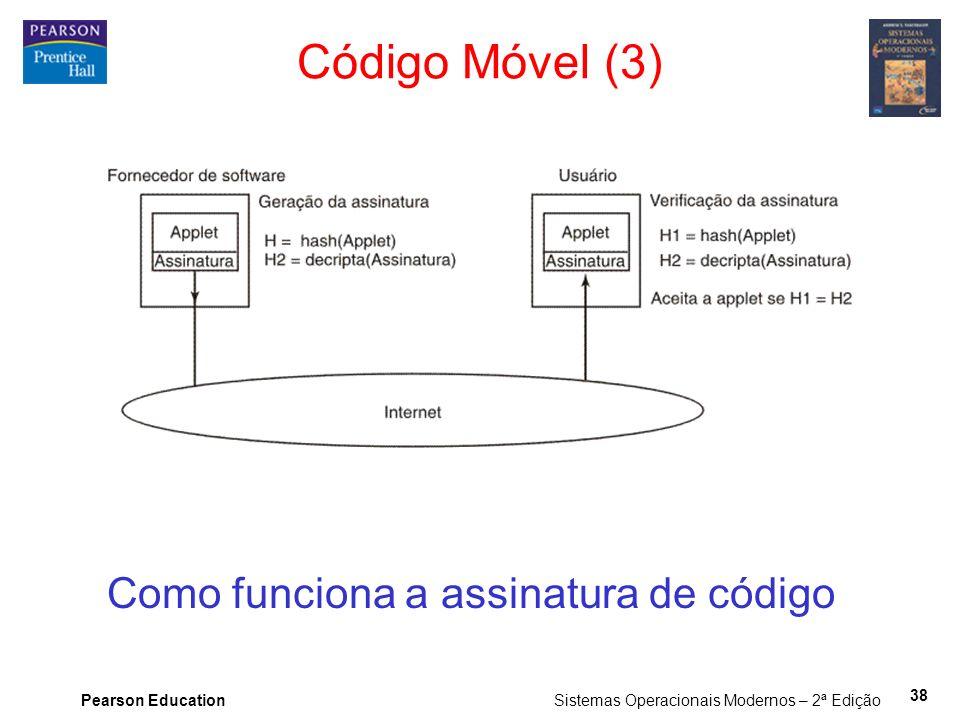 Pearson Education Sistemas Operacionais Modernos – 2ª Edição 38 Como funciona a assinatura de código Código Móvel (3)