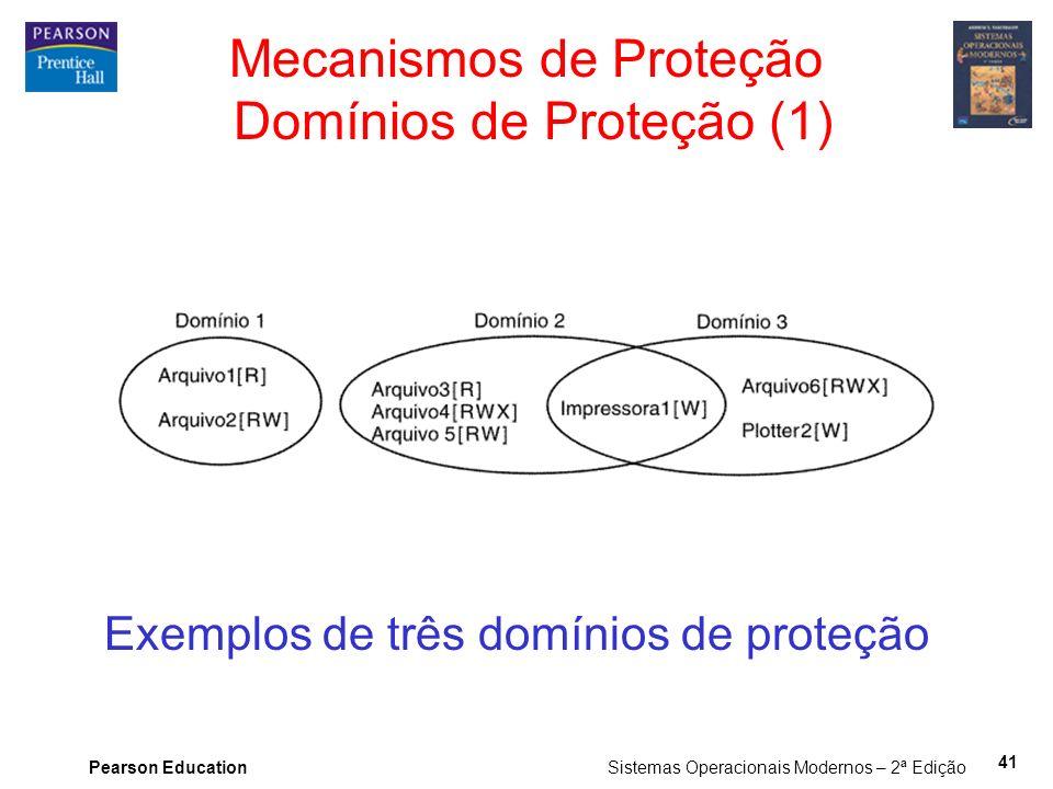 Pearson Education Sistemas Operacionais Modernos – 2ª Edição 41 Mecanismos de Proteção Domínios de Proteção (1) Exemplos de três domínios de proteção