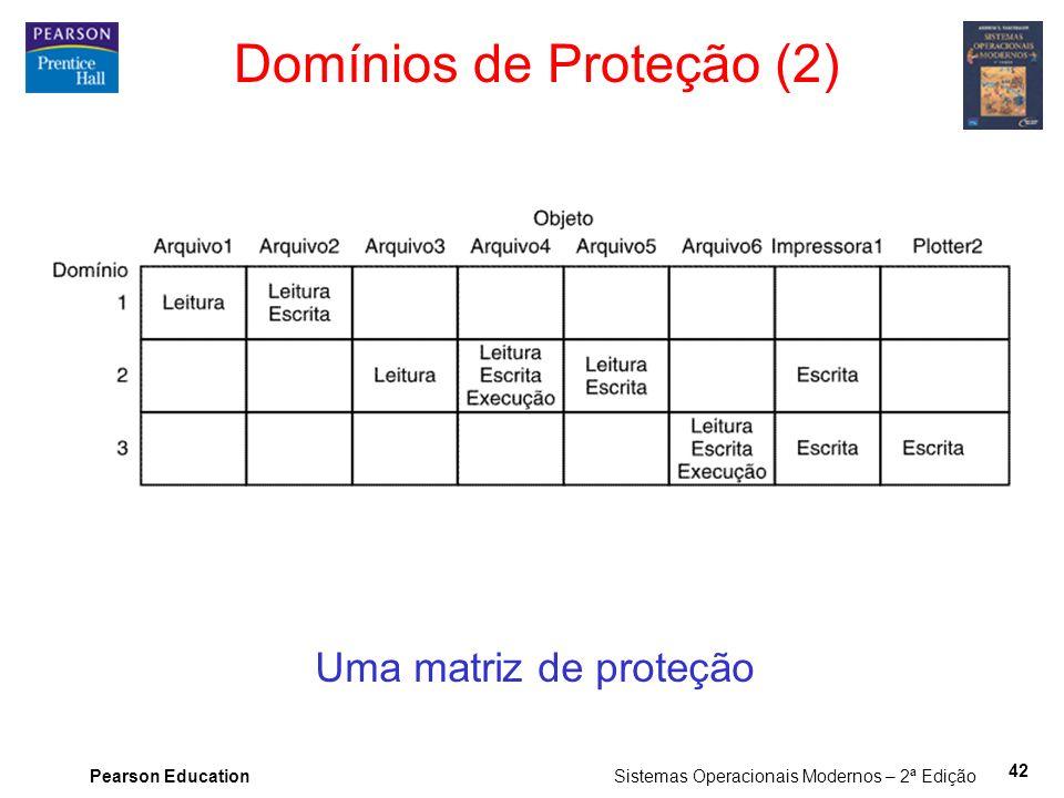 Pearson Education Sistemas Operacionais Modernos – 2ª Edição 42 Domínios de Proteção (2) Uma matriz de proteção