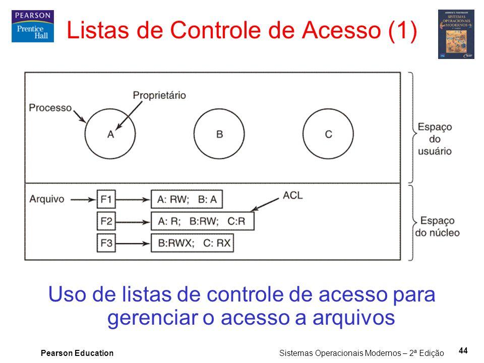 Pearson Education Sistemas Operacionais Modernos – 2ª Edição 44 Listas de Controle de Acesso (1) Uso de listas de controle de acesso para gerenciar o