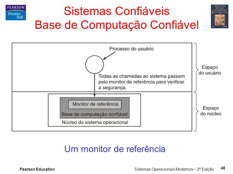 Pearson Education Sistemas Operacionais Modernos – 2ª Edição 48 Sistemas Confiáveis Base de Computação Confiável Um monitor de referência