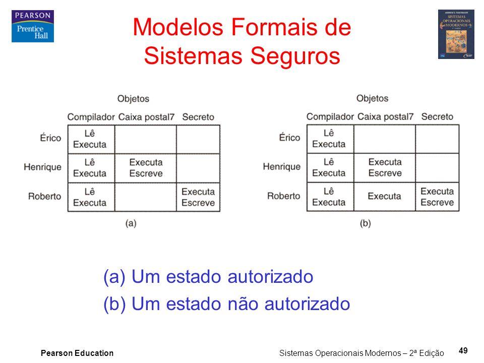 Pearson Education Sistemas Operacionais Modernos – 2ª Edição 49 Modelos Formais de Sistemas Seguros (a) Um estado autorizado (b) Um estado não autoriz