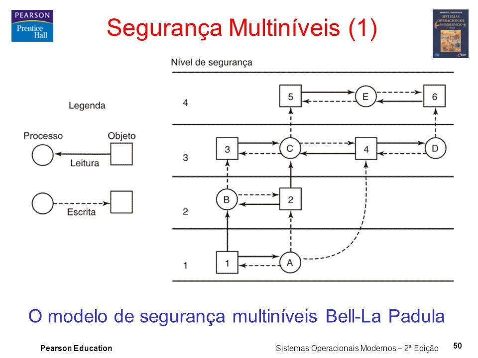 Pearson Education Sistemas Operacionais Modernos – 2ª Edição 50 Segurança Multiníveis (1) O modelo de segurança multiníveis Bell-La Padula