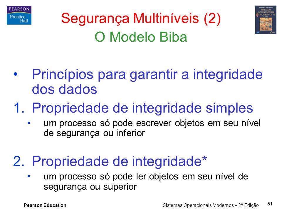 Pearson Education Sistemas Operacionais Modernos – 2ª Edição 51 O Modelo Biba Princípios para garantir a integridade dos dados 1.Propriedade de integr
