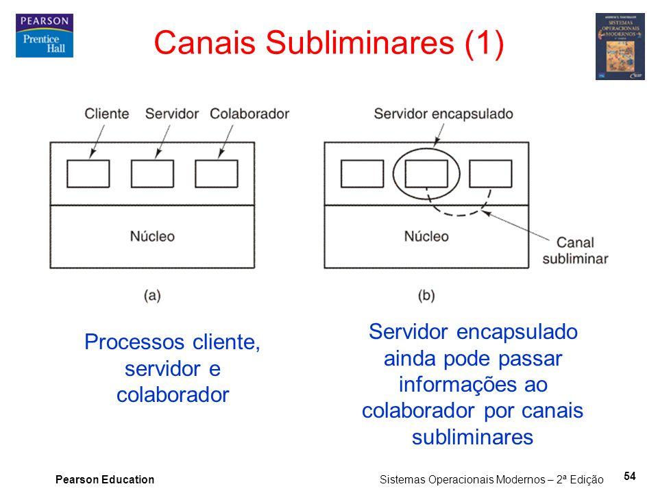 Pearson Education Sistemas Operacionais Modernos – 2ª Edição 54 Canais Subliminares (1) Processos cliente, servidor e colaborador Servidor encapsulado