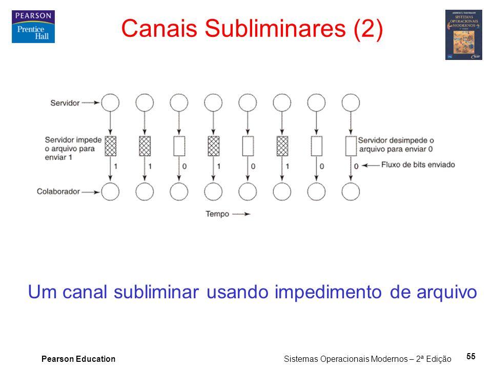 Pearson Education Sistemas Operacionais Modernos – 2ª Edição 55 Um canal subliminar usando impedimento de arquivo Canais Subliminares (2)