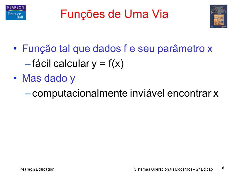 Pearson Education Sistemas Operacionais Modernos – 2ª Edição 8 Funções de Uma Via Função tal que dados f e seu parâmetro x –fácil calcular y = f(x) Ma
