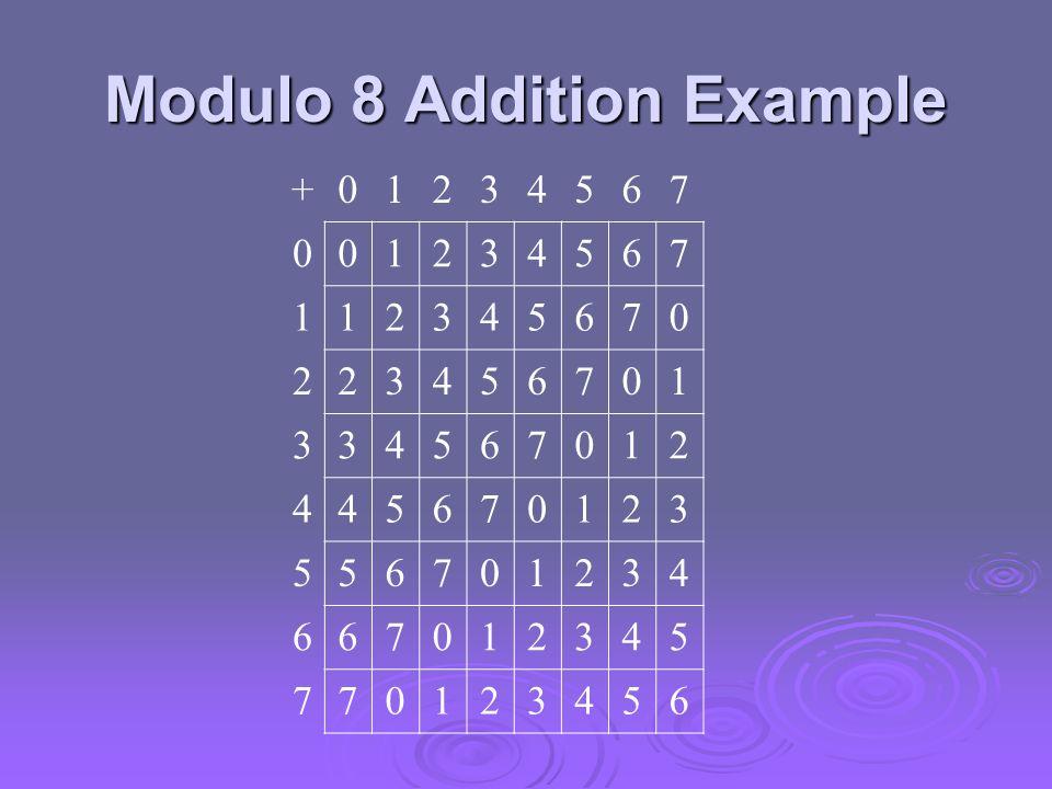Modulo 8 Addition Example +01234567 001234567 112345670 223456701 334567012 445670123 556701234 667012345 770123456