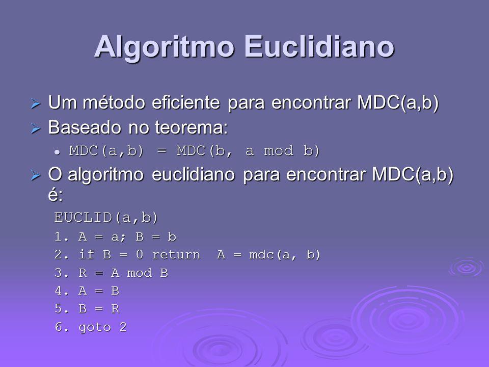 Algoritmo Euclidiano Um método eficiente para encontrar MDC(a,b) Um método eficiente para encontrar MDC(a,b) Baseado no teorema: Baseado no teorema: M