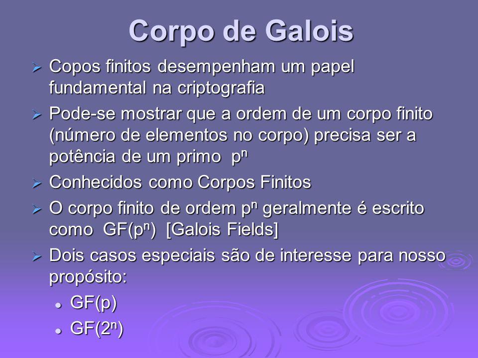Corpo de Galois Copos finitos desempenham um papel fundamental na criptografia Copos finitos desempenham um papel fundamental na criptografia Pode-se