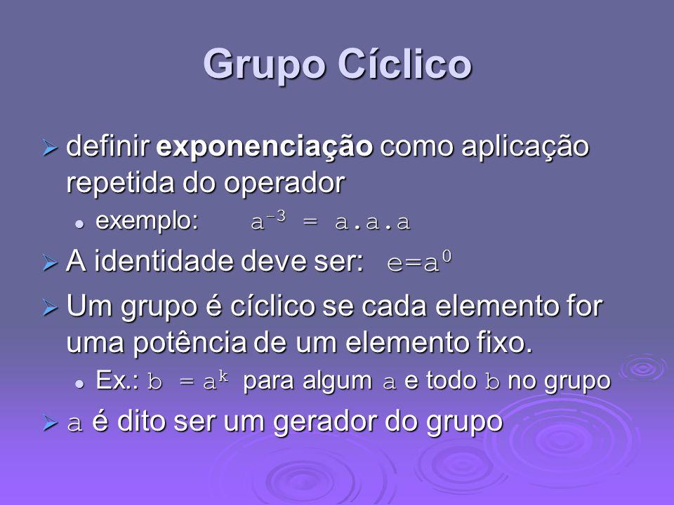 Grupo Cíclico definir exponenciação como aplicação repetida do operador definir exponenciação como aplicação repetida do operador exemplo: a -3 = a.a.