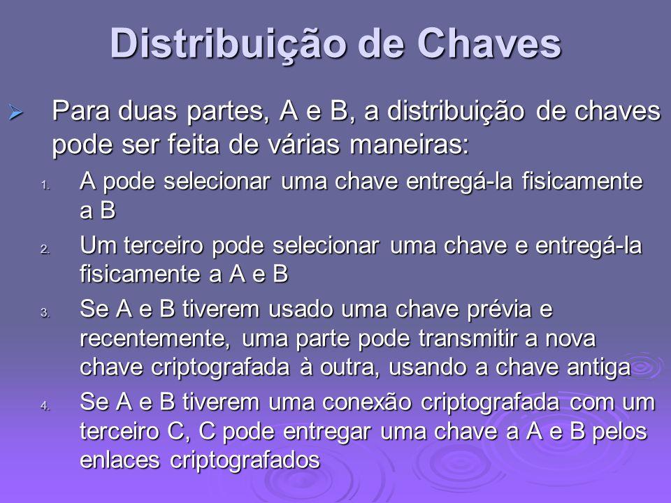 Distribuição de Chaves Para duas partes, A e B, a distribuição de chaves pode ser feita de várias maneiras: Para duas partes, A e B, a distribuição de