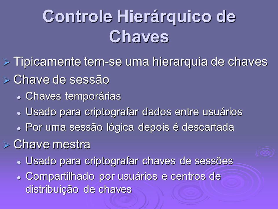 Controle Hierárquico de Chaves Tipicamente tem-se uma hierarquia de chaves Tipicamente tem-se uma hierarquia de chaves Chave de sessão Chave de sessão