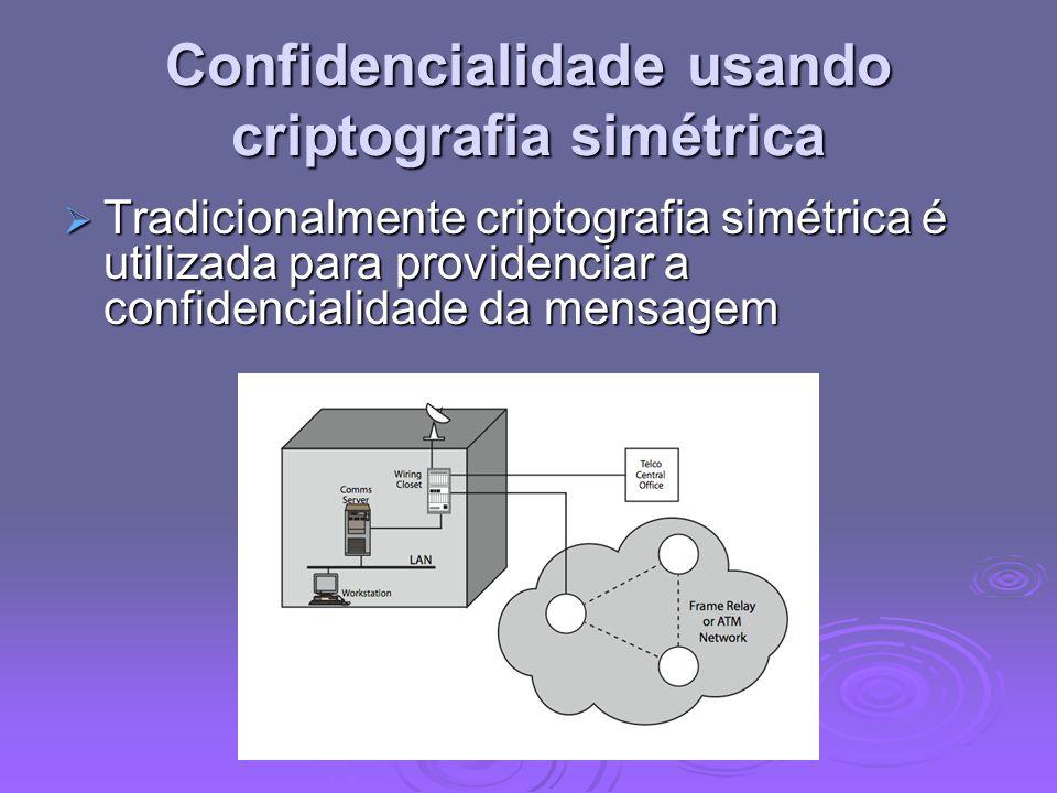 Confidencialidade usando criptografia simétrica Tradicionalmente criptografia simétrica é utilizada para providenciar a confidencialidade da mensagem