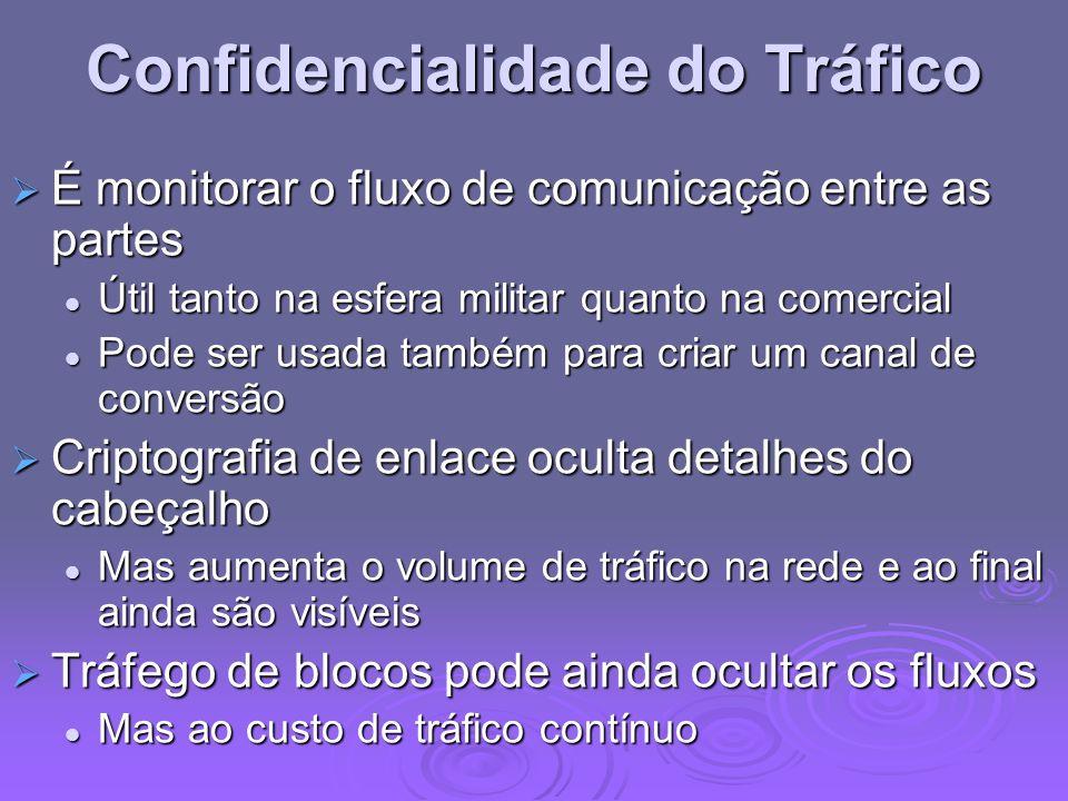 Confidencialidade do Tráfico É monitorar o fluxo de comunicação entre as partes É monitorar o fluxo de comunicação entre as partes Útil tanto na esfer