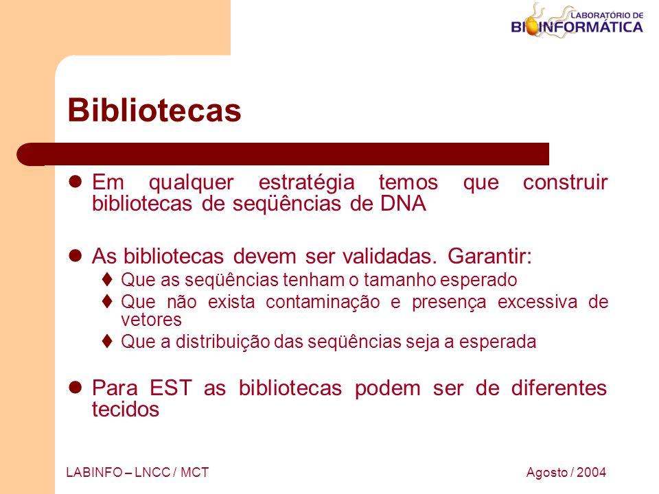 Agosto / 2004LABINFO – LNCC / MCT Bibliotecas Em qualquer estratégia temos que construir bibliotecas de seqüências de DNA As bibliotecas devem ser val