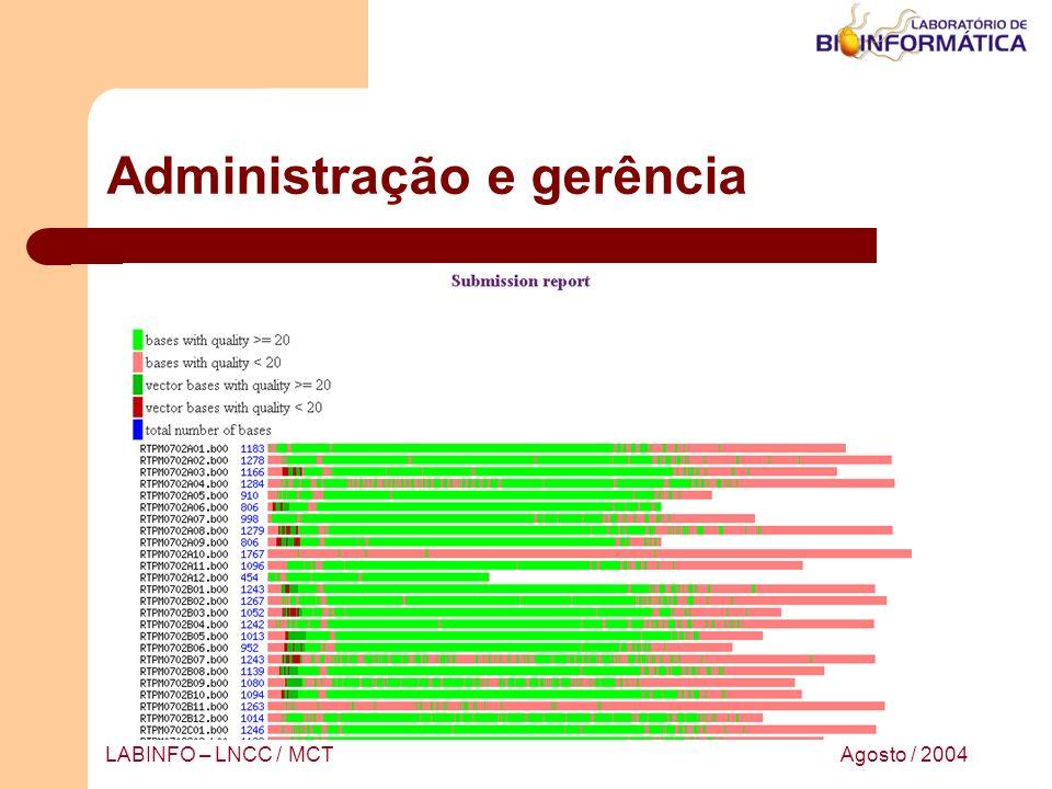 Agosto / 2004LABINFO – LNCC / MCT Administração e gerência