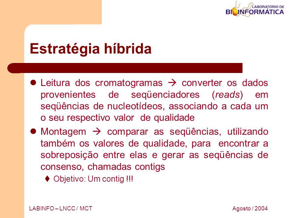 Agosto / 2004LABINFO – LNCC / MCT Estratégia híbrida Leitura dos cromatogramas converter os dados provenientes de seqüenciadores (reads) em seqüências