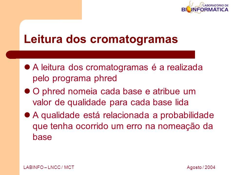 Agosto / 2004LABINFO – LNCC / MCT Leitura dos cromatogramas A leitura dos cromatogramas é a realizada pelo programa phred O phred nomeia cada base e a