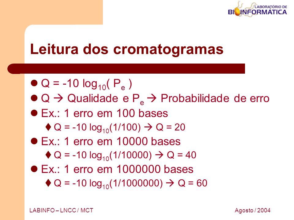 Agosto / 2004LABINFO – LNCC / MCT Leitura dos cromatogramas Q = -10 log 10 ( P e ) Q Qualidade e P e Probabilidade de erro Ex.: 1 erro em 100 bases Q
