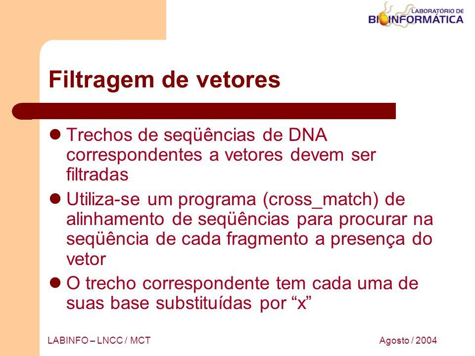 Agosto / 2004LABINFO – LNCC / MCT Filtragem de vetores Trechos de seqüências de DNA correspondentes a vetores devem ser filtradas Utiliza-se um progra