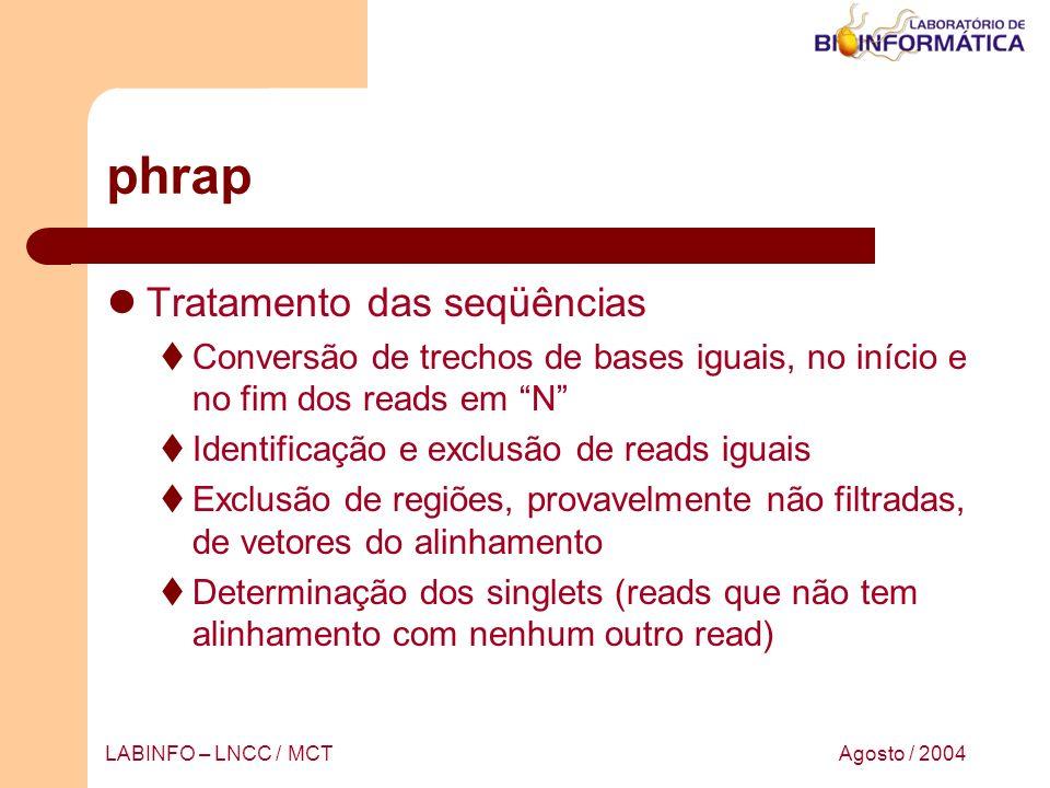 Agosto / 2004LABINFO – LNCC / MCT phrap Tratamento das seqüências Conversão de trechos de bases iguais, no início e no fim dos reads em N Identificaçã