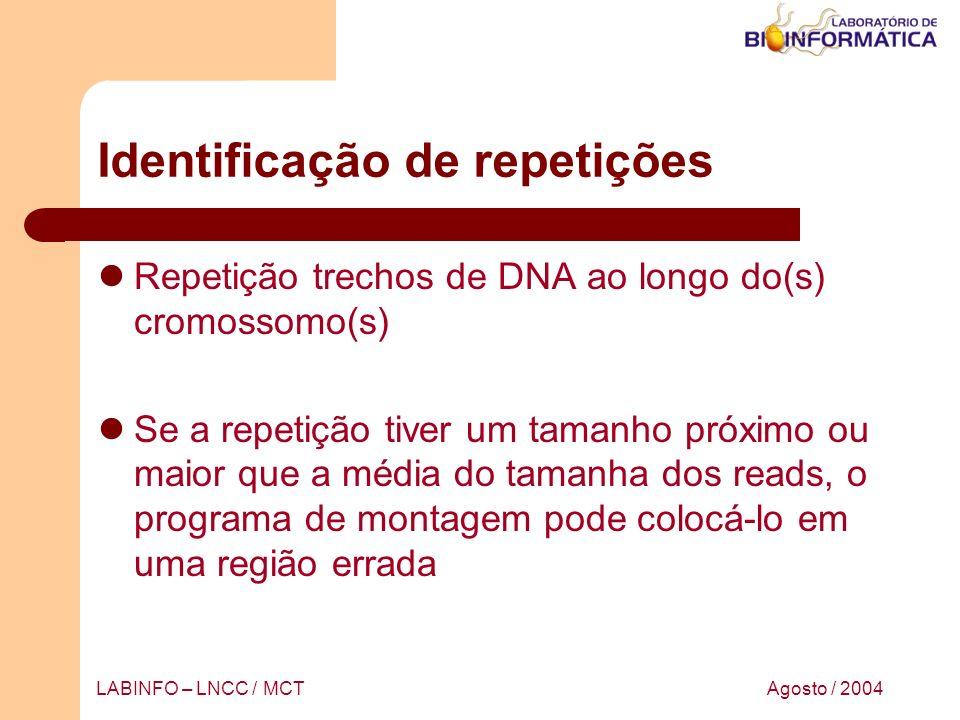 Agosto / 2004LABINFO – LNCC / MCT Identificação de repetições Repetição trechos de DNA ao longo do(s) cromossomo(s) Se a repetição tiver um tamanho pr