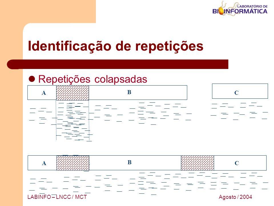 Agosto / 2004LABINFO – LNCC / MCT Identificação de repetições Repetições colapsadas A B C A B C