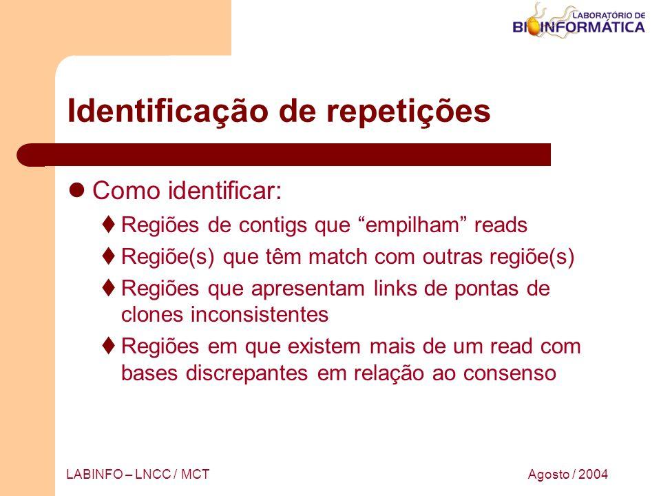 Agosto / 2004LABINFO – LNCC / MCT Identificação de repetições Como identificar: Regiões de contigs que empilham reads Regiõe(s) que têm match com outr