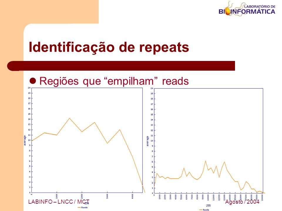 Agosto / 2004LABINFO – LNCC / MCT Identificação de repeats Regiões que empilham reads