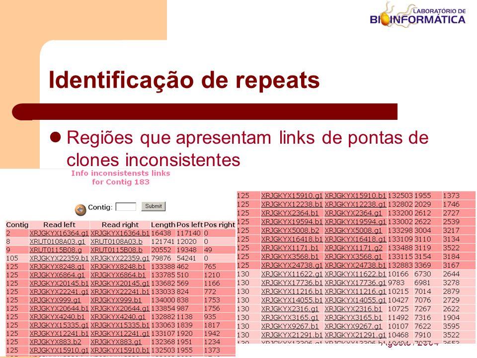 Agosto / 2004LABINFO – LNCC / MCT Identificação de repeats Regiões que apresentam links de pontas de clones inconsistentes
