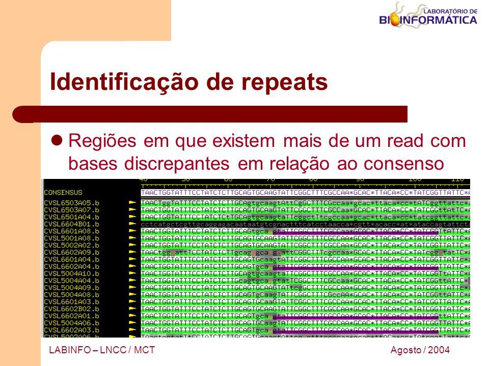 Agosto / 2004LABINFO – LNCC / MCT Identificação de repeats Regiões em que existem mais de um read com bases discrepantes em relação ao consenso