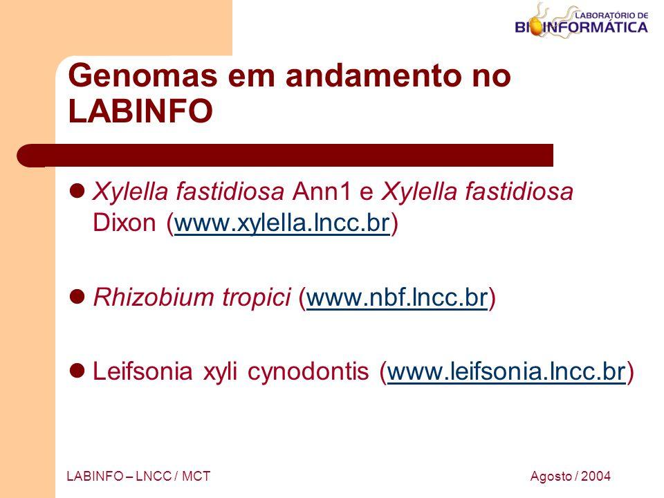 Agosto / 2004LABINFO – LNCC / MCT Genomas em andamento no LABINFO Xylella fastidiosa Ann1 e Xylella fastidiosa Dixon (www.xylella.lncc.br)www.xylella.