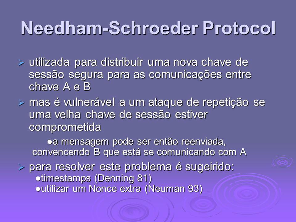 Needham-Schroeder Protocol utilizada para distribuir uma nova chave de sessão segura para as comunicações entre chave A e B utilizada para distribuir