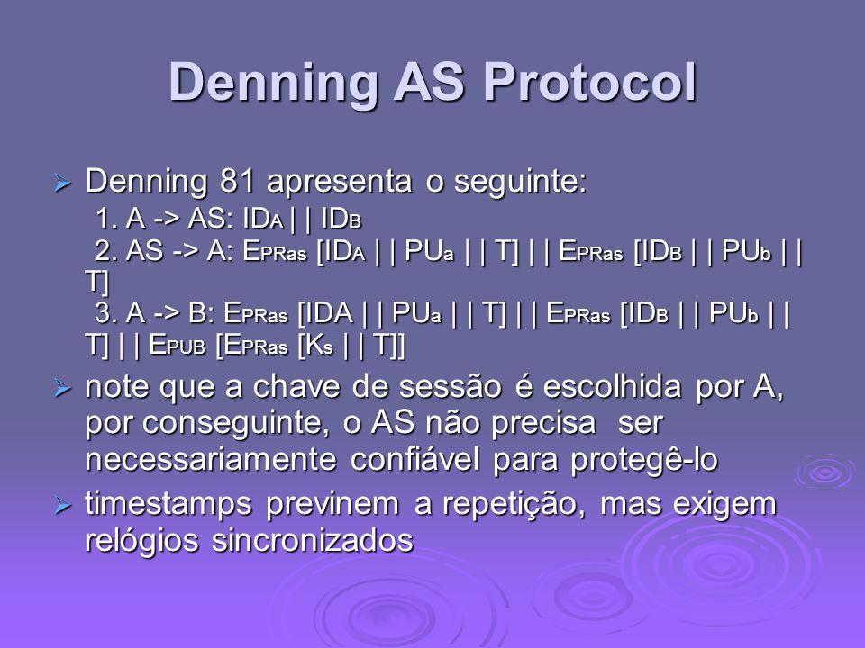 Denning AS Protocol Denning 81 apresenta o seguinte: 1. A -> AS: ID A | | ID B 2. AS -> A: E PRas [ID A | | PU a | | T] | | E PRas [ID B | | PU b | |