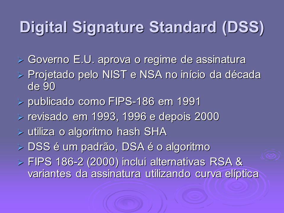 Digital Signature Standard (DSS) Governo E.U. aprova o regime de assinatura Governo E.U. aprova o regime de assinatura Projetado pelo NIST e NSA no in