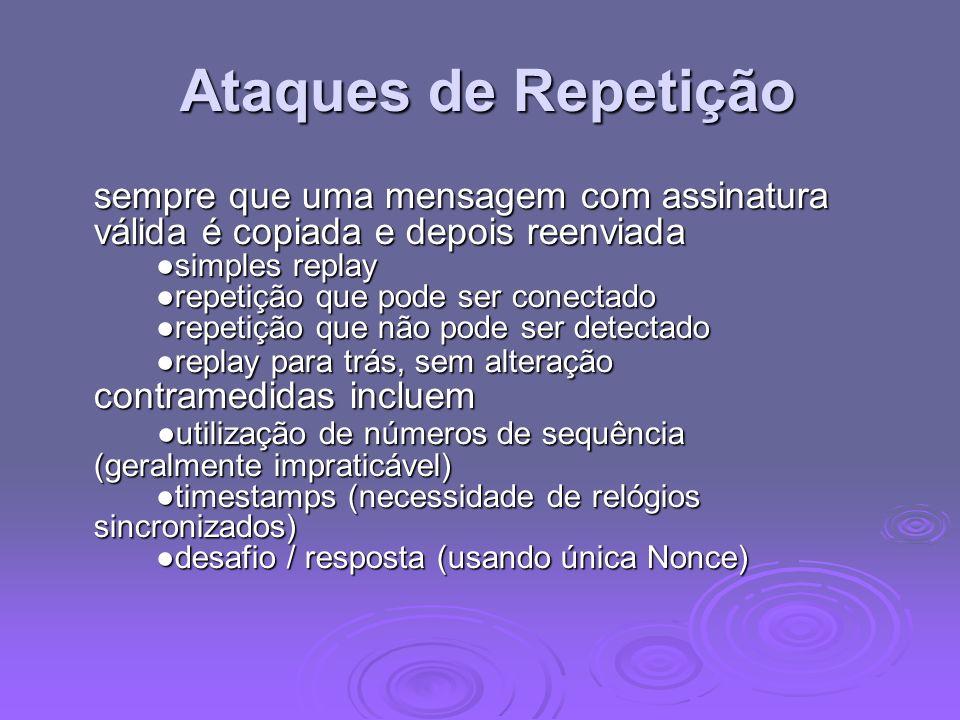 Ataques de Repetição Ataques de Repetição sempre que uma mensagem com assinatura válida é copiada e depois reenviada simples replay repetição que pode