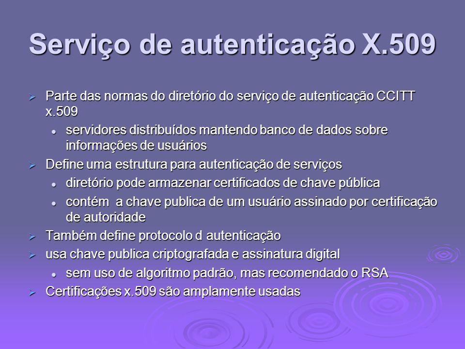 Serviço de autenticação X.509 Parte das normas do diretório do serviço de autenticação CCITT x.509 Parte das normas do diretório do serviço de autenti