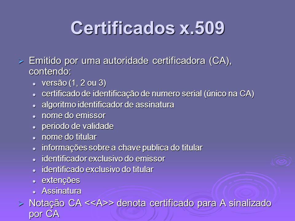 Certificados x.509 Emitido por uma autoridade certificadora (CA), contendo: Emitido por uma autoridade certificadora (CA), contendo: versão (1, 2 ou 3