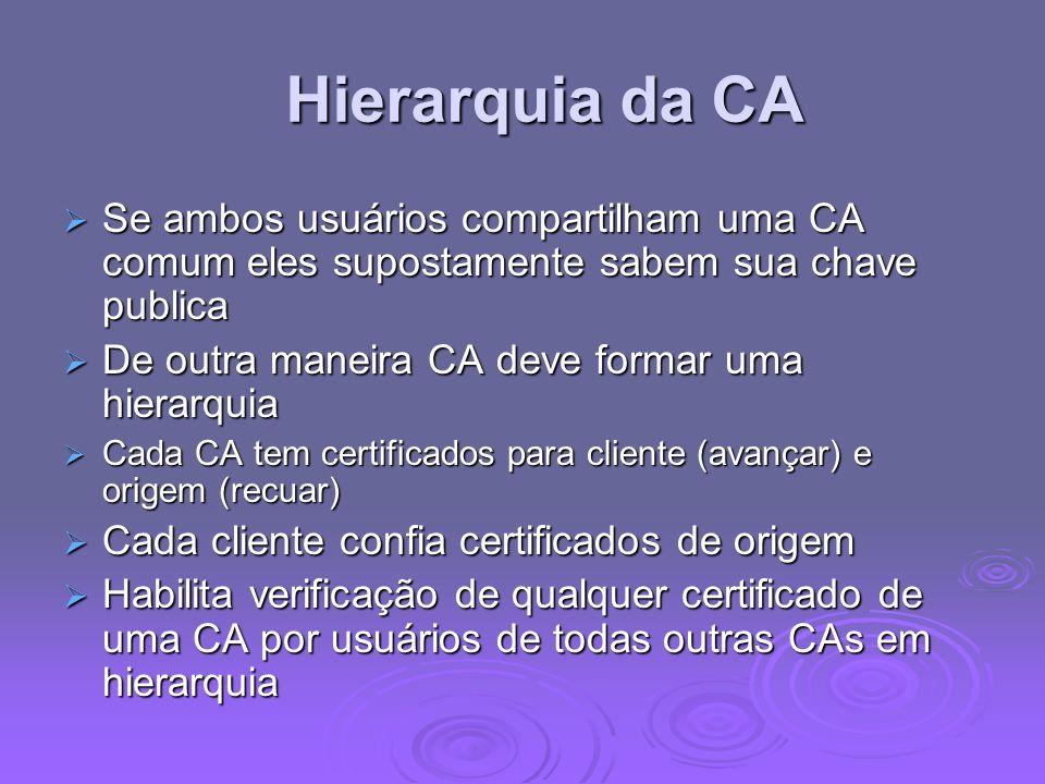 Hierarquia da CA Se ambos usuários compartilham uma CA comum eles supostamente sabem sua chave publica Se ambos usuários compartilham uma CA comum ele