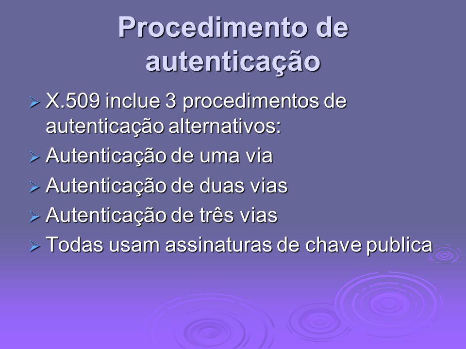 Procedimento de autenticação X.509 inclue 3 procedimentos de autenticação alternativos: X.509 inclue 3 procedimentos de autenticação alternativos: Aut