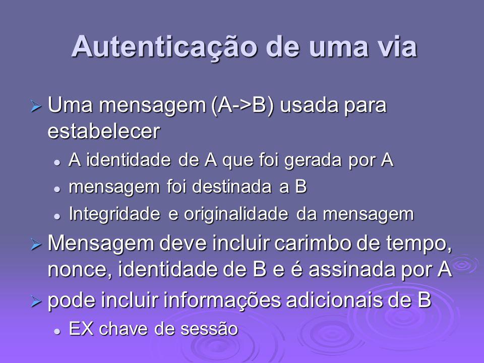 Autenticação de uma via Uma mensagem (A->B) usada para estabelecer Uma mensagem (A->B) usada para estabelecer A identidade de A que foi gerada por A A