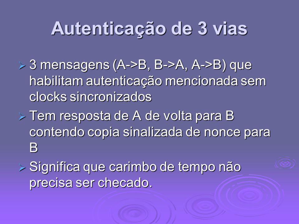 Autenticação de 3 vias 3 mensagens (A->B, B->A, A->B) que habilitam autenticação mencionada sem clocks sincronizados 3 mensagens (A->B, B->A, A->B) qu