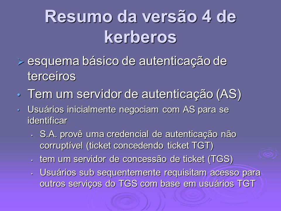 Resumo da versão 4 de kerberos esquema básico de autenticação de terceiros esquema básico de autenticação de terceiros Tem um servidor de autenticação